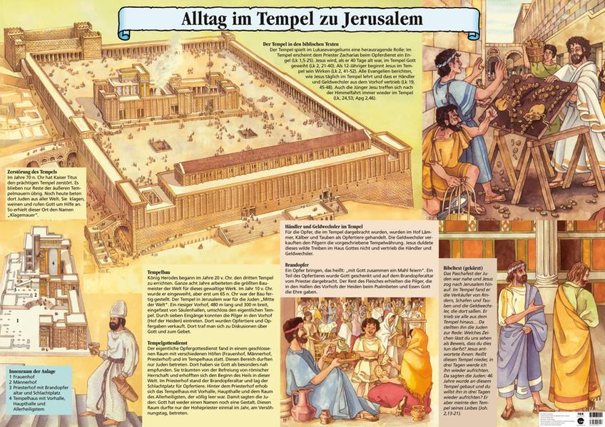 Alltag im Tempel zu Jerusalem - Coverbild