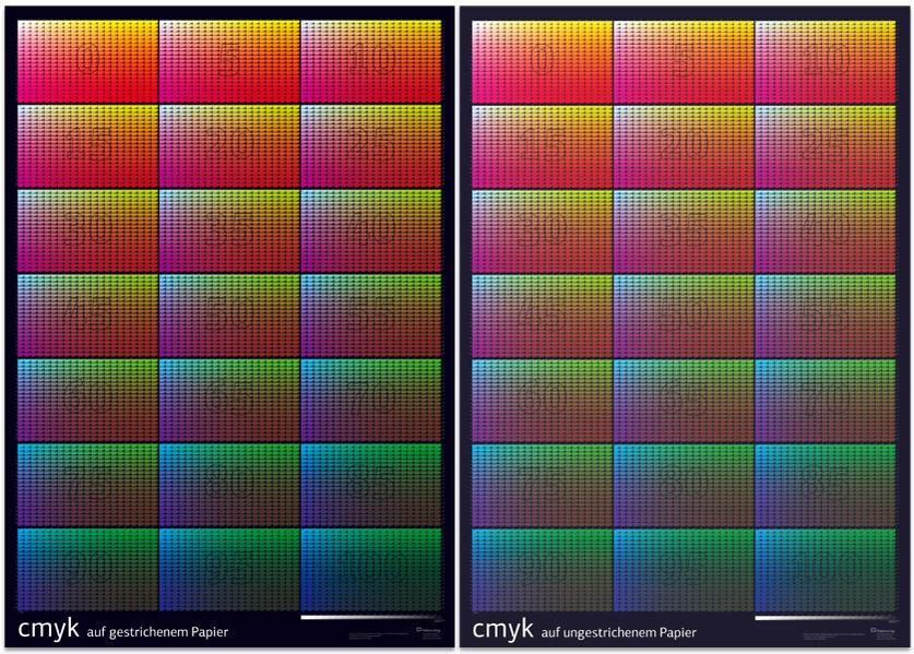 cmyk Farbmusterposter – Alle cmyk-Farben als Plakat - Coverbild
