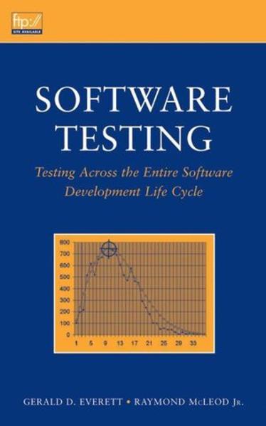 Software Testing - Coverbild