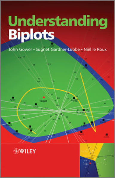 Understanding Biplots - Coverbild