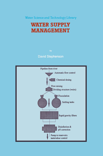 Water Supply Management - Coverbild