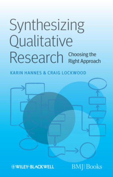 Synthesizing Qualitative Research - Coverbild