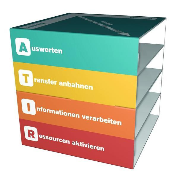 Methodenwürfel RITA - Coverbild