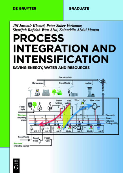 Process Integration and Intensification - Coverbild