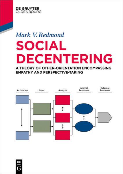 Social Decentering - Coverbild