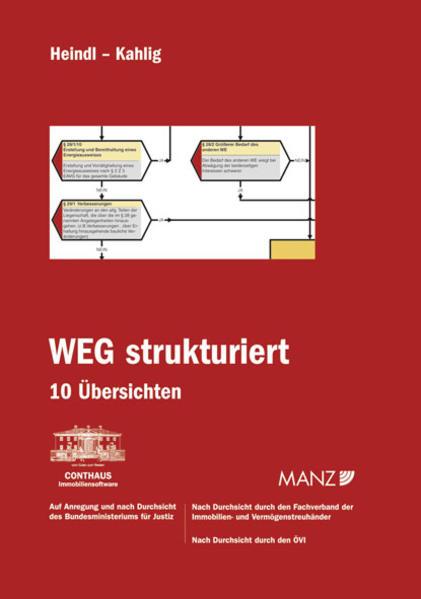 WEG strukturiert - Coverbild