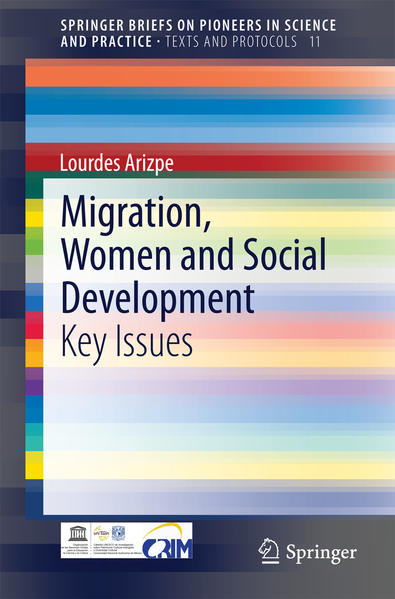 Migration, Women and Social Development - Coverbild