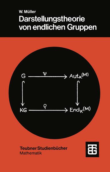 Darstellungstheorie von endlichen Gruppen - Coverbild