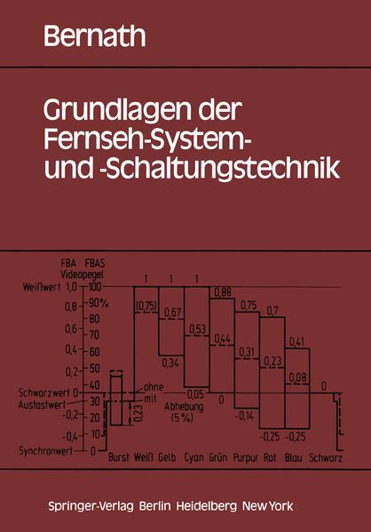 Grundlagen der Fernseh-System- und -Schaltungstechnik - Coverbild