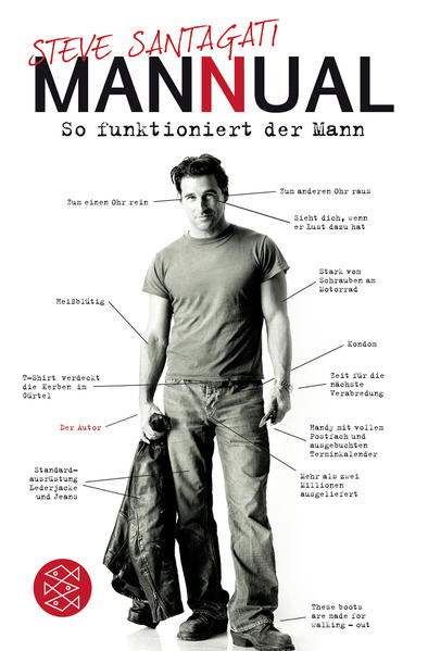 Man(n)ual - Coverbild