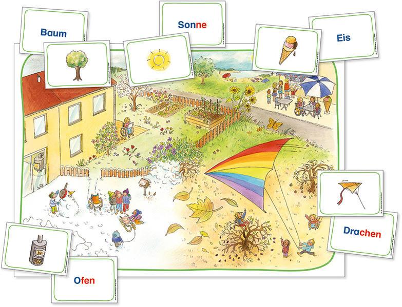 Inklusion im Anfangsunterricht – Wortkarten und Situationsbilder - Coverbild
