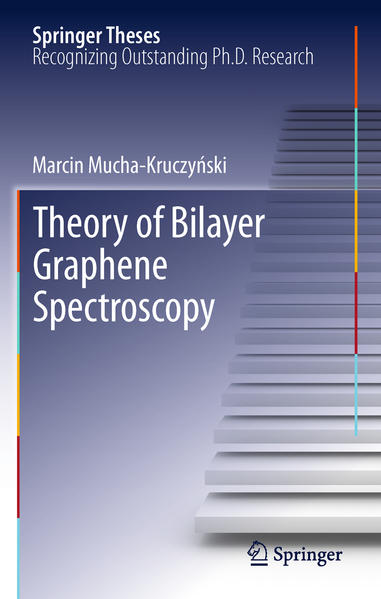 Theory of Bilayer Graphene Spectroscopy - Coverbild