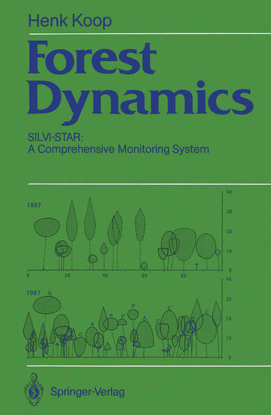 Forest Dynamics - Coverbild
