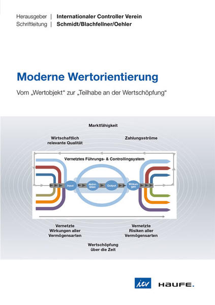 Moderne Wertorientierung - ICV-Leitfaden - Coverbild