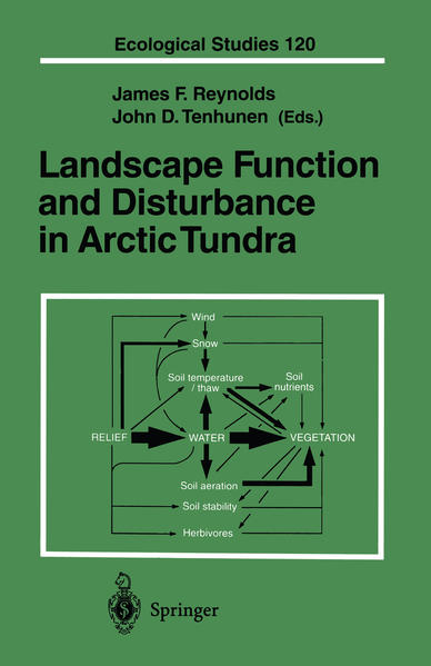Landscape Function and Disturbance in Arctic Tundra - Coverbild