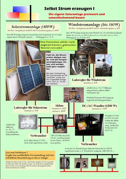 Selbst Strom erzeugen I - Coverbild