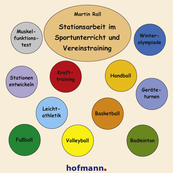 Stationsarbeit im Sportunterricht und Vereinstraining - Coverbild
