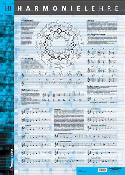 Harmonielehre - Poster - Coverbild