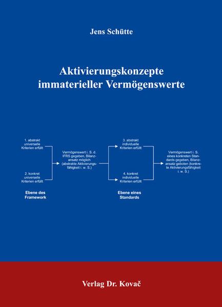 Aktivierungskonzepte immaterieller Vermögenswerte - Coverbild
