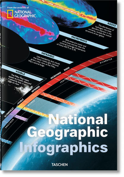 National Geographic Infographics - Coverbild