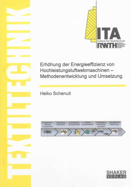 Erhöhung der Energieeffizienz von Hochleistungsluftwebmaschinen – Methodenentwicklung und Umsetzung - Coverbild