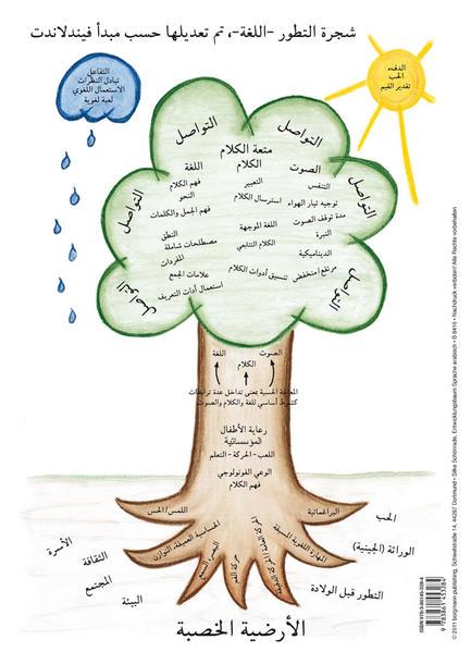 Entwicklungsbaum Sprache (arabisch) - Coverbild