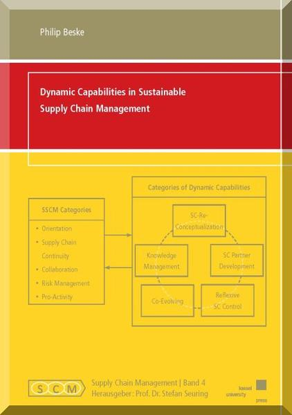 Dynamic Capabilities in Sustainable Supply Chain Management - Coverbild