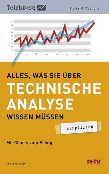 Alles was Sie über Technische Analyse wissen müssen - simplified - Coverbild