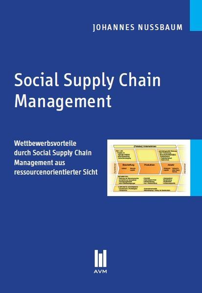 Social Supply Chain Management - Coverbild