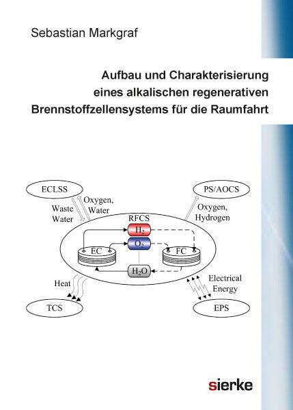 Aufbau und Charakterisierung eines alkalischen regenerativen Brennstoffzellensystems für die Raumfahrt - Coverbild