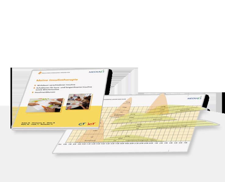 Medias 2 Basis , IC, ICT Insulinschalonenset - Coverbild