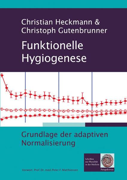 Funktionelle Hygiogenese - Coverbild