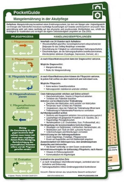 PocketGuide Mangelernährung in der Akutpflege - Coverbild