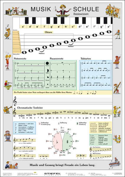 Musikschule Basiswissen - Lernposter - Coverbild