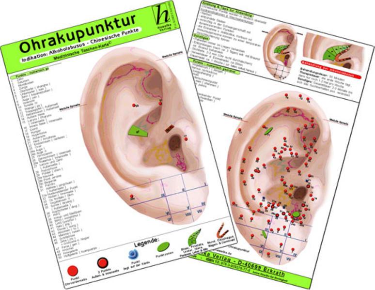 Ohrakupunktur - Indikation: Verspannungen / HWS-Myalgie- chinesische Ohrakupunktur / Medizinische Taschen-Karte - Coverbild