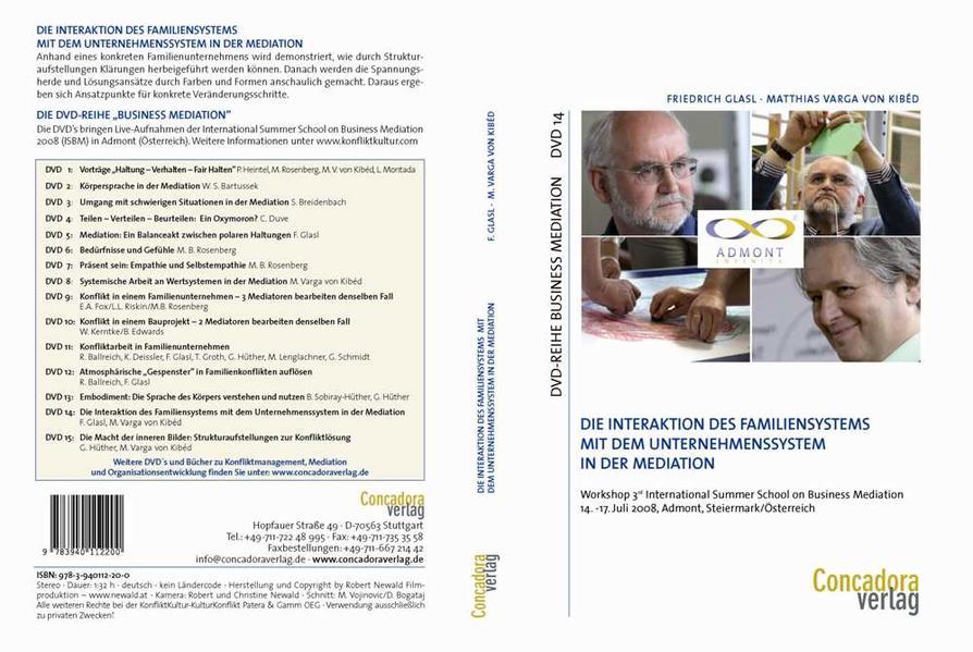 Die Interaktion des Familiensystems mit dem Unternehmenssystem in der Mediation - Coverbild