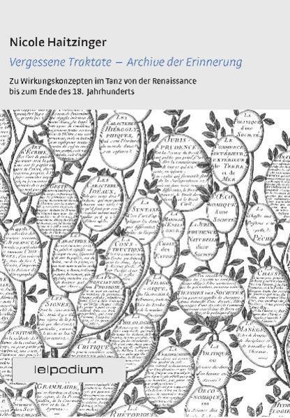 Vergessene Traktate - Archive der Erinnerung - Coverbild