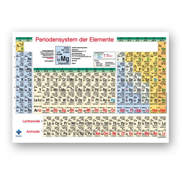 Periodensystem Poster, DIN A0 - Coverbild