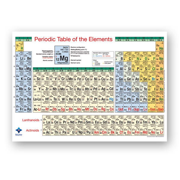 Periodic Table of the Elements Poster, DIN A1 - Coverbild