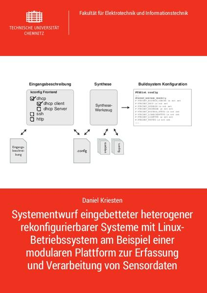 Systementwurf eingebetteter heterogener rekonfigurierbarer Systeme mit Linux-Betriebssystem am Beispiel einer modularen Plattform zur Erfassung und Verarbeitung von Sensordaten - Coverbild