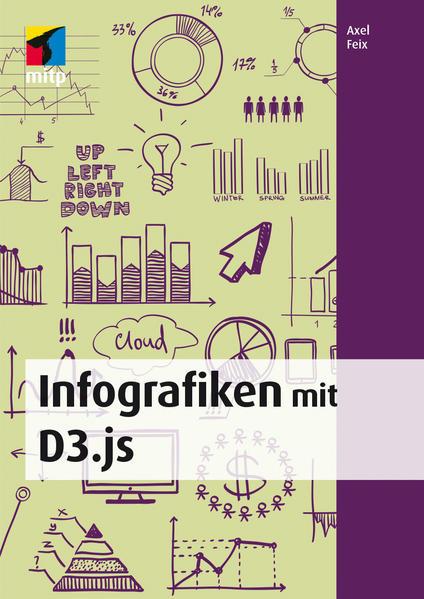 Infografiken mit D3.js - Coverbild