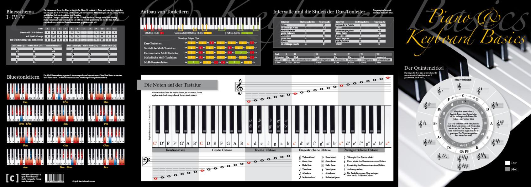 Piano & Keyboard Basics - Coverbild