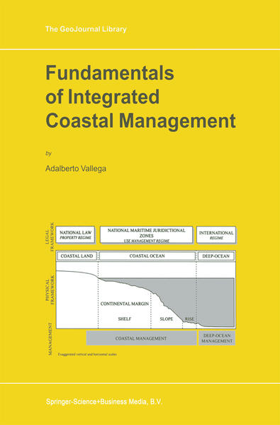 Fundamentals of Integrated Coastal Management - Coverbild