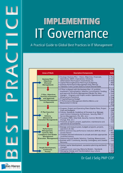 Implementing IT Governance - A Practical Guide to Global Best Practices in IT Management - Coverbild